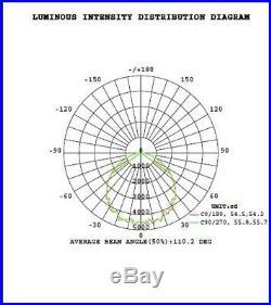 130W LED Canopy, Gas Station Fuel Pump Canopy, DLC & UL Listed, 100-277V, 5000K
